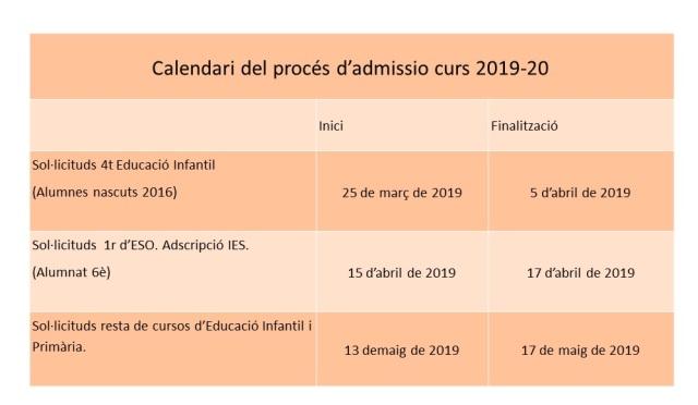 Calendari admissió